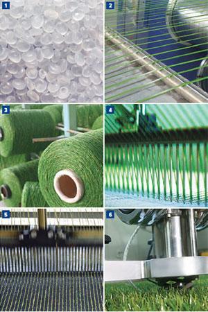 processo lavorazione prati sintetici Tenax