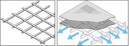 dual-flat-meshes