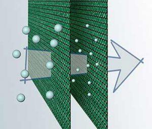 camera d'aria tra reti tessute